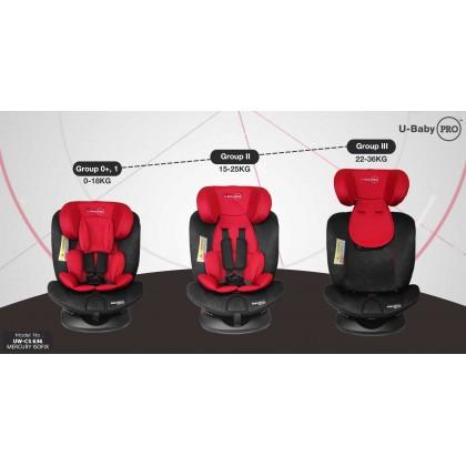 U-Baby Pro Mercury Isofix 360 Rotation Convertible Car Seat